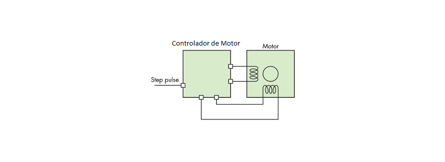 Motor Driver Ic